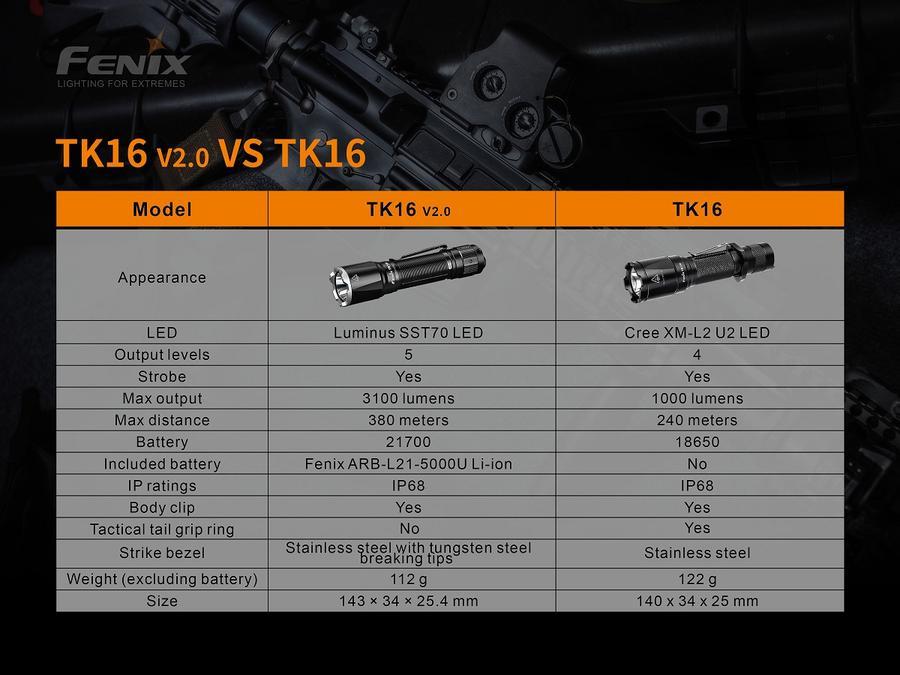 Name:  TK16_V2.0-E-15.jpg Views: 148 Size:  70.7 KB