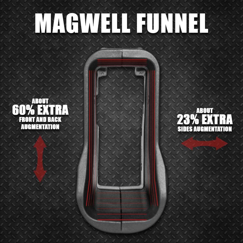 Name:  Mojo-Grip-Magwell-Funnel.jpg Views: 637 Size:  95.8 KB
